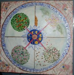 Using the Mandala in PTSD therapy as a containment + processing + growth tool - Moonyah Counselling - Australia