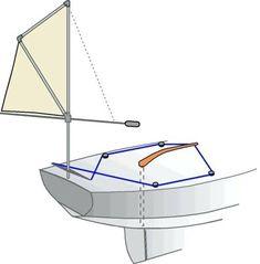 Canoeing, Kayaking, Global Weather, Diy Boat, Canal Boat, Boat Stuff, Narrowboat, Boat Plans, Tall Ships