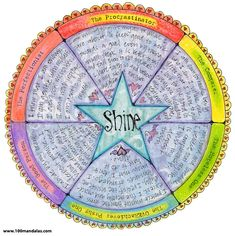 """""""Shine"""" - Mandala with affirmations and statements to withstand your inner critics 