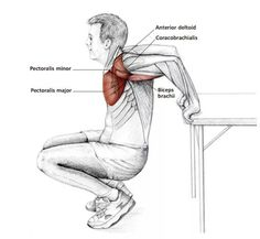 Reverse chest stretch