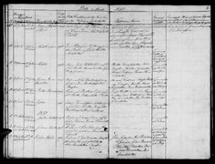 Genealogy, Sheet Music, Music Sheets