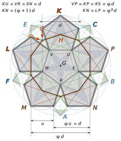 polyèdre…