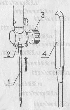 Подольск 142. Игла швейной машины