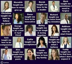 Greys Anatomy ONG this is so true! Thats why i love you all GA forme ver llover @Ellen Page Page Pompeo