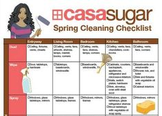 Love this... check out #3 on the list... (it's not the list shown in pinterest picture) it is a great cleaning checklist tool. You can make your own spring cleaning check list. You can click items to remove them or add new items