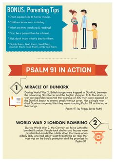 Related image Psalm 91, Parenting Hacks, Kids Learning, Pray, Reading, Children, Image, Young Children, Boys