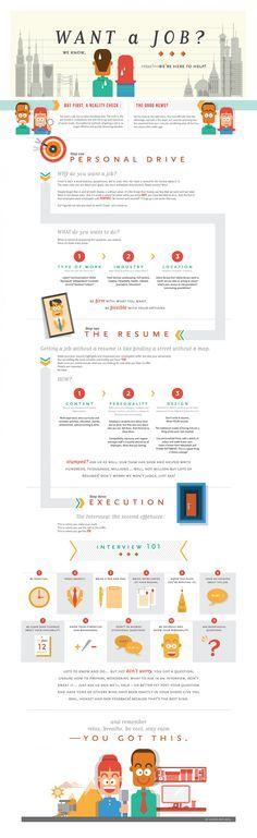 Want a #Job?