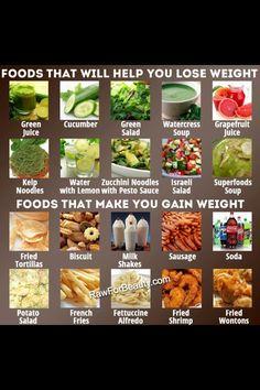 Lose vs. Gain weight