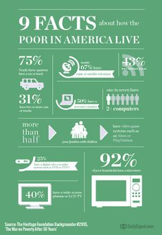 9 Facts on How the Poor in America Live Infographic by Kelsey Harris/The Daily Signal