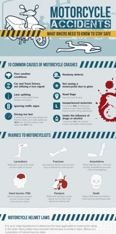 Motorcycle Accidents in USA reasons causes and precautions #healthcare
