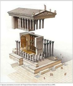 Rome, Forum of Caesar: Cut away view of the Temple of Venus Genetrix in the Forum of Caesar, early 1st Century A.D.