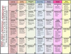 Assessment With and Without Levels in PE – Assessment Matrix