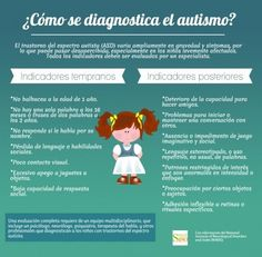 En el Día Mundial del Autismo... Reportaje: 8 cosas que toda mamá debe saber del autismo Autism Quotes, Autism Spectrum Disorder, Teacher Hacks, Aspergers, Signs, Adhd, Good To Know, Health And Wellness, Activities For Kids