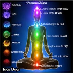 Ideas and tips for reiki 7 Chakras, Reiki Therapy, Hand Therapy, Yoga Music, Meditation Music, Solfeggio Frequencies, Human Anatomy Drawing, Mudras, Yoga Mantras