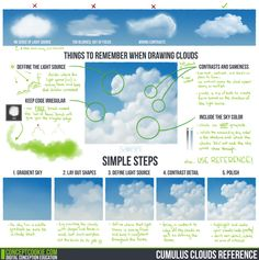 Cloud Tutorial Reference - things to remember when drawing clouds Digital Painting Tutorials, Digital Art Tutorial, Art Tutorials, Drawing Tutorials, Painting Lessons, Art Lessons, Cloud Tutorial, Environment Painting, Environment Design