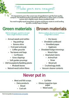 What to put in garden compost. DIY compost is easy! Make plant fertiliser from your own kitchen and garden waste. Put in 50/50 mix of green and brown materials!