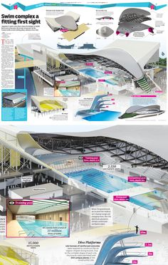 Portfolio of the Week - Hugo A. Architecture Board, Concept Architecture, Axonometric View, Plate Presentation, Outdoor Buildings, Sports Stadium, Creative Infographic, Sport Hall, Zaha Hadid Architects