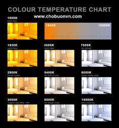 Bảng nhiệt độ màu