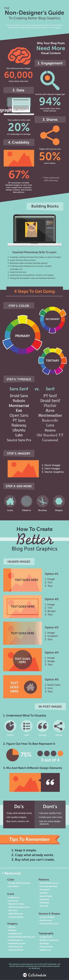 The Non-Designer's Guide to Create Amazing Visual Content for Your Blog #Infographic