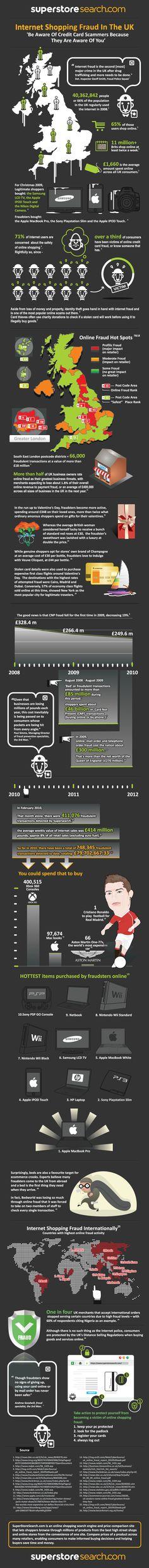Dissertation statistics uk