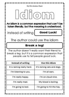 Language Mini Anchor Charts Idiom Mini Anchor Chart - Use these mini anchor charts in your student's reading and writing journals to help them understand and use figurative language. English Idioms, English Lessons, English Vocabulary, English Grammar, Teaching English, Learn English, English Movies, 4th Grade Writing, Teaching Writing