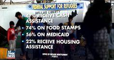 refugee spending