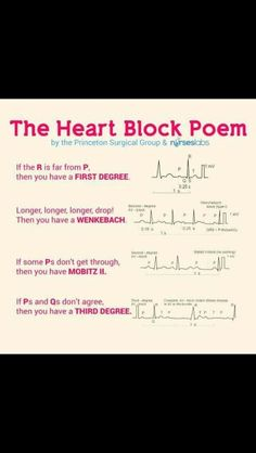 Heart Block Poem for EKG interpretation Nursing School Tips, Nursing Career, Nursing Tips, Nursing Notes, Nursing Schools, Nursing Programs, Lpn Programs, Ob Nursing, Med Surg Nursing