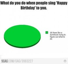 """What do you do when people sing """"happy birthday"""" to you?"""