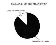 relationships defined