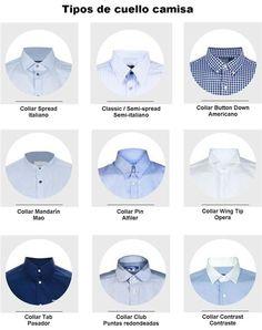 Tipos de cuello de camisa / Shirts collars | mil dedales