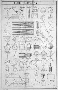 History of Geometry: Introduction Geometry Pattern, Geometry Art, Sacred Geometry, Geometry Tattoo, Geometric Drawing, Geometric Shapes, History Of Geometry, Geometric Construction, Illustration Photo
