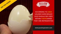 DID YOU KNOW ???  Visit us @ www.poultryprotein.com