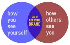 How Social Media Can Advance Your Career