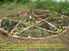 Witchy garden - In my mind's eye, this would be where I would grow all of my healing herbs – Witchy garden Pentacle, Dream Garden, Garden Art, Witchy Garden, Meditation Garden, Wiccan Crafts, Healing Herbs, Magick, Witchcraft