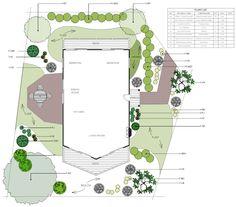 900 Landscape Design Plans Ideas In 2021 Garden Design Landscape Design Plans Landscape Design