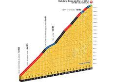 2015 Stage19 Col de la Croix de Fer