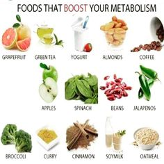 Foods that Boost Your Metabolism
