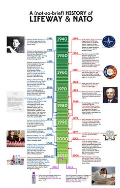 The NATO summit is in our back yard this year! Here's a look at some Lifeway/NATO history.