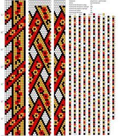 Схема жгутов -3.