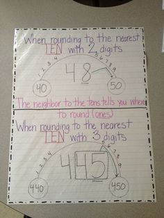 Rounding numbers anchor chart by octokat Fourth Grade Math, Second Grade Math, Math Numbers, Rounding Numbers, Math Resources, Math Activities, School Resources, Number Anchor Charts, Math Charts