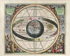 Geocentric universe, depicted in 1660. Image credit: The Harmonia Macrocosmica of Andreas Cellarius/Public domain.