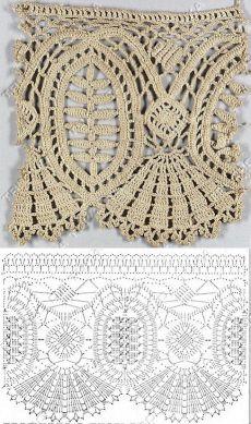 Image Article – Page 390054017720363314 Crochet Bedspread Pattern, Crochet Doily Diagram, Crochet Lace Edging, Crochet Borders, Crochet Mandala, Thread Crochet, Crochet Trim, Irish Crochet, Crochet Stitches