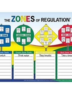 Zones of Regulation Poster More