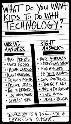 What Do You Want Kids to Do with Technology? | English Language Arts - General | Scoop.it