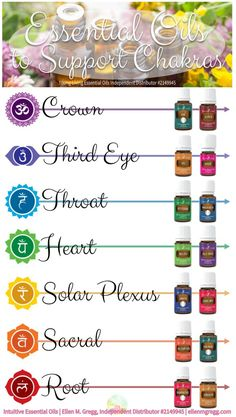 Essential Oils to Support Chakras ~ Essential Oils for the Chakras, root to crown. (Updated April 14, 2016)