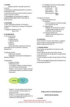 Banghay aralin sa araling panlipunan 9 4a's Lesson Plan, Lesson Plan Format, Lesson Plan Examples, Social Studies Lesson Plans, Daily Lesson Plan, Teacher Lesson Plans, Lesson Planning, Lesson Plan In Filipino, Worksheets For Grade 3