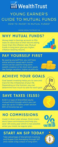 Young earner's guide on how to invest in Mutual funds? :https://www.wealthtrust.in/blog/guide-to-mutual-funds/ #MutualFundsSahiHai