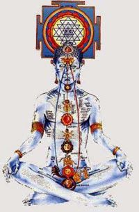 Conciencia Yoga: Raja Yoga, Swami Vivekananda: cap 1, LAS PRIMERAS ETAPAS