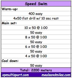 Speed swim workout
