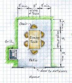 Scale Drawing Worksheets 7th Grade Davezan